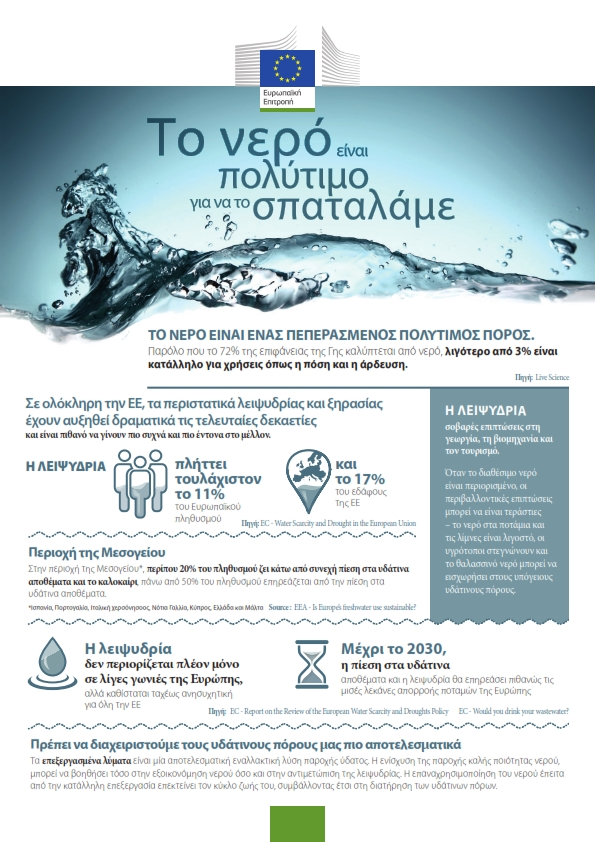water_factsheet_greece-2_001