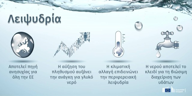 waterreuse_infographic_greece1