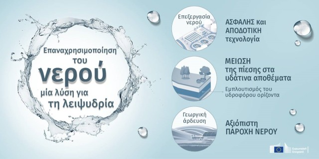 waterreuse_infographic_greece2