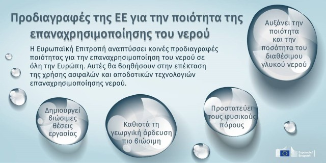 waterreuse_infographic_greece3